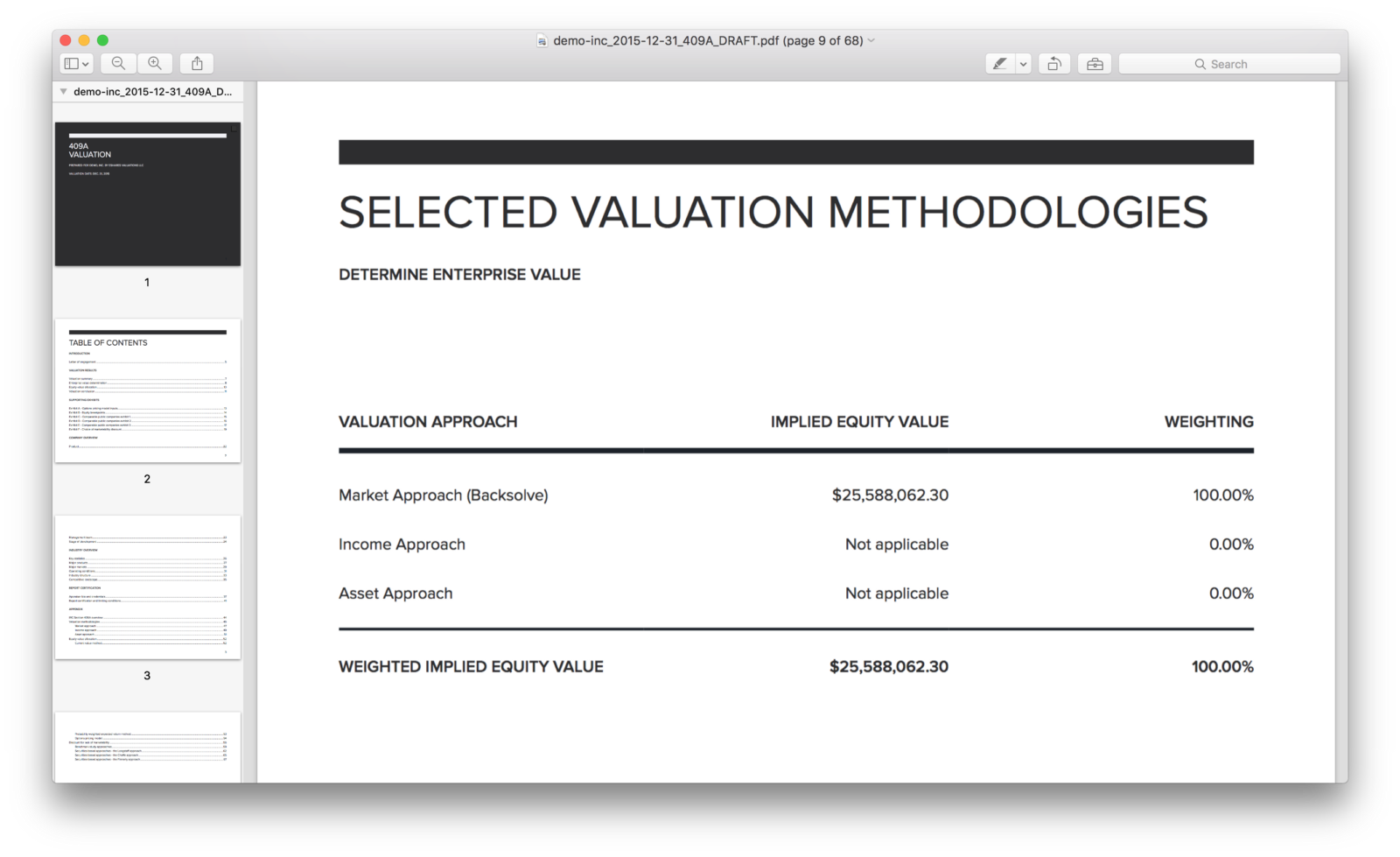 selected valuation methodologies