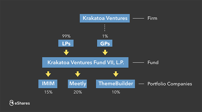 The Ownership Graph: Introduction 5
