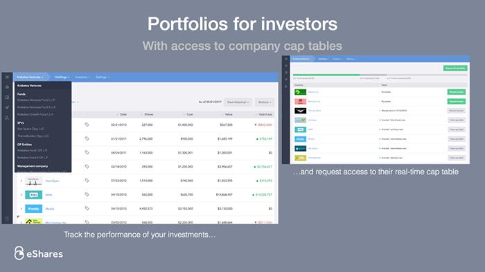 Carta Investor Services 4