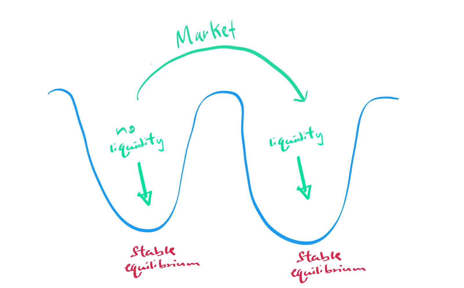 Work @ Carta, get liquidity 1