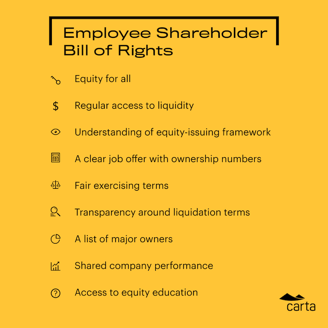 Employee Shareholder Bill of Rights 1