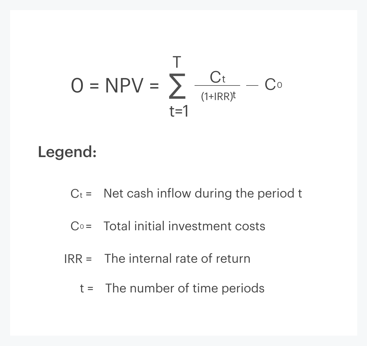 How VC funds calculate their internal rate of return (IRR) 1