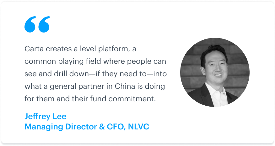 How NLVC manages funds and works with LPs in China and the US 3