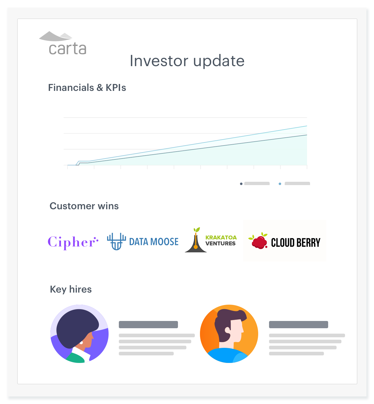How to write a great investor update 1