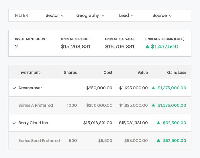A dashboard displaying Carta's fund admin platform