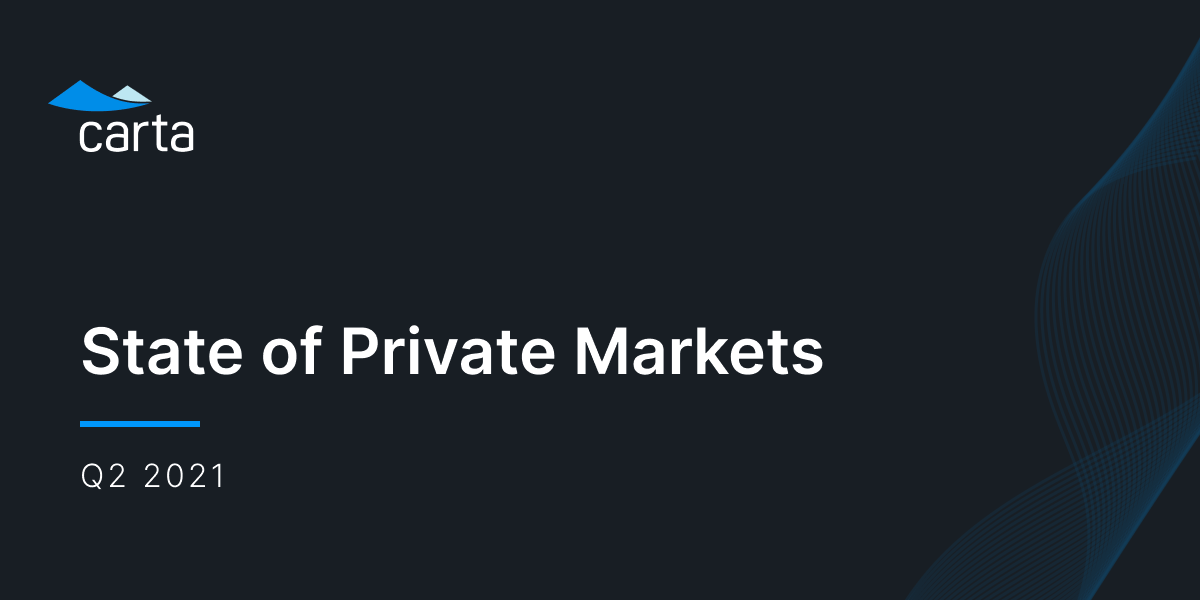 The State of Private Markets, Q2, 2021